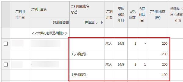 漢方スタイルクラブカードの明細 Jデポの利用イメージ