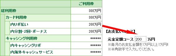 三井住友カードのマイ・ペイすリボ設定方法