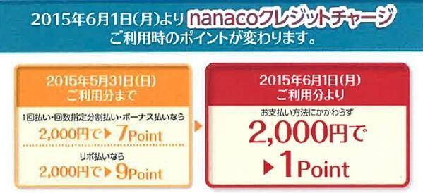 漢方スタイルクラブカード、nanacoチャージでのポイント付与率を改悪 ポイント交換単位は改善