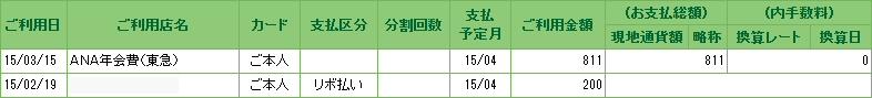 TOKYU×ANAのWEB明細による年会費優遇の確認