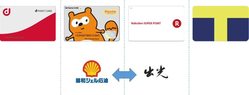 出光と昭和シェル石油が経営統合