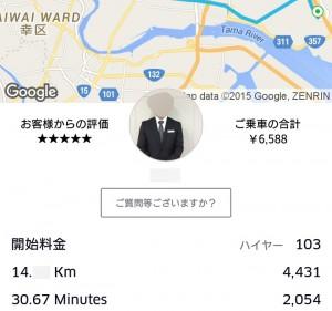 Uberの支払料金