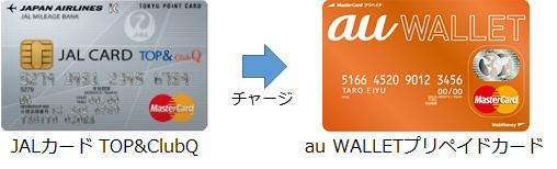 JALカードでau WALLETプリペイドカードにチャージ+au WALLETプリペイドカード決済