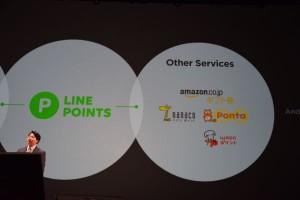 LINEポイントはnanacoポイント、WAONポイント、Pontaポイント、Amazonギフト券に交換可能