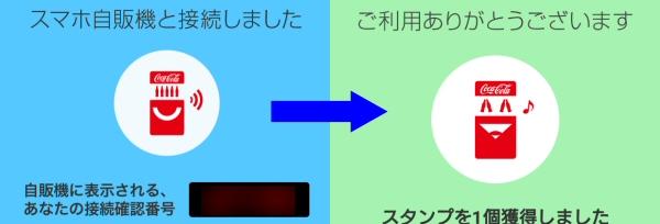 Coke ONアプリには接続されたとのメッセージが表示される 購入後は1個スタンプが追加される