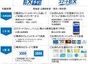 JR東海・JR西日本、交通系ICカードで東海道・山陽新幹線を利用できる「スマートEX」を開始
