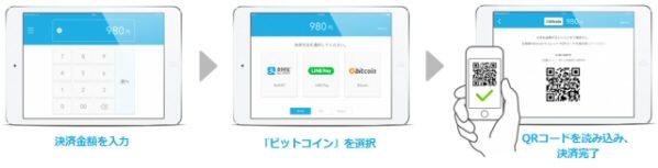 リクルートライフスタイル、モバイル決済 for Airレジでビットコインに対応