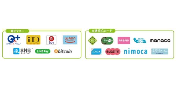メガネスーパーが店頭決済に「ビットコイン」を導入、インバウンドニーズに対応   ネットショップ担当者フォーラム