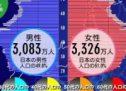 Tカード、年間利用会員数が日本総人口の50%を突破