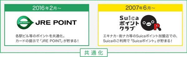 Suicaポイント、JRE POINTに共通化 Suicaへのチャージも可能に