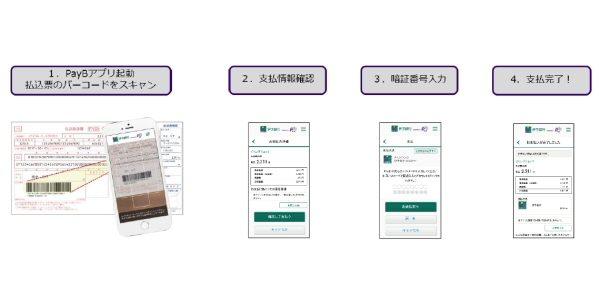 伊予銀行、スマートフォンアプリに「PayB」を連携させ、コンビニなど払込票のバーコードをリアルタイムで支払えるサービスを開始