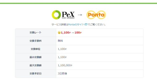 PeX、Pontaポイントへの交換を開始