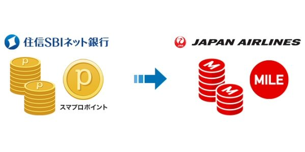 住信SBIネット銀行、スマプロポイントからJALのマイルへの交換を開始