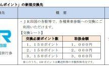 四国電力、よんでんポイントのポイント交換先を拡充 JR四国旅行券などを追加