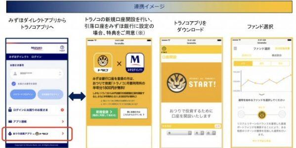 みずほ銀行、トラノコを申し込むと、6ヶ月手数料無料特典を開始