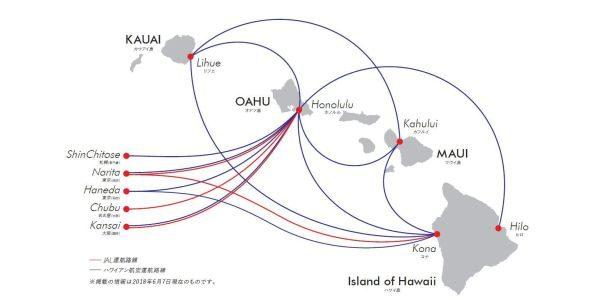 JAL、ハワイアン航空とマイレージ提携 10,000マイルが当たるキャンペーンも