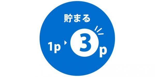 アメックスのメンバーシップ・リワード・プラスでAmazon.co.jpでポイントが3倍になる特典を使ってみた