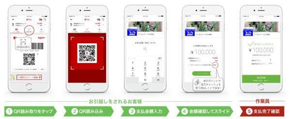 楽天ペイ(アプリ決済)、アリさんマークの引越社で利用が可能に