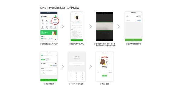 LINE Pay、「LINE Pay請求書支払い」が地銀ネットワークサービスの請求書に対応
