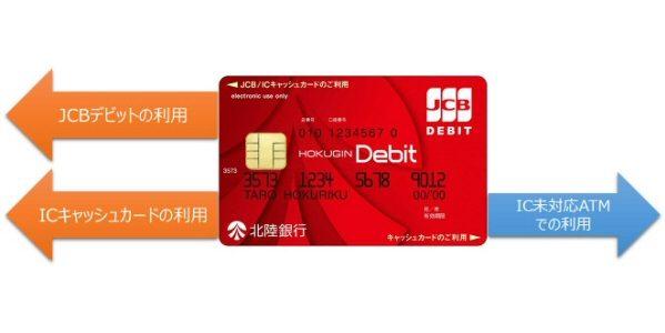 北陸銀行と北陸カード、デビットとICキャッシュカードの機能が一体化した「ほくぎんJCBデビット一体型ICキャッシュカード」を発行