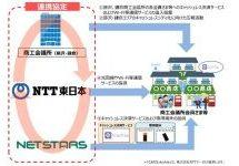 神奈川県の藤沢商工会議所・鎌倉商工会議所がキャッシュレス決済サービスの導入を推進
