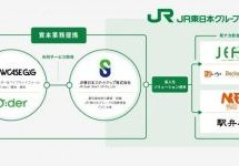 JR東日本グループ運営の首都圏駅ナカ9店舗でモバイルオーダー実証実験を開始