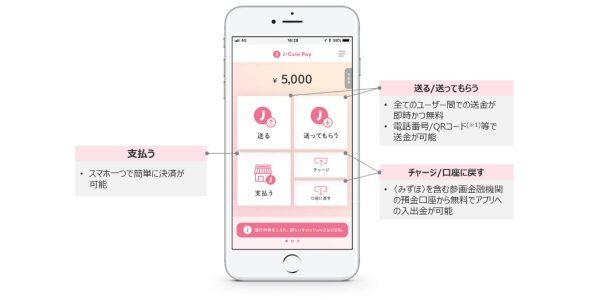 みずほ銀行、スマホ決済サービス「J-Coin Pay」を開始