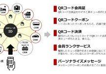 JR九州、バーコードやQRコードでポイントを付与したり決済できる「JRキューポアプリ」を開発