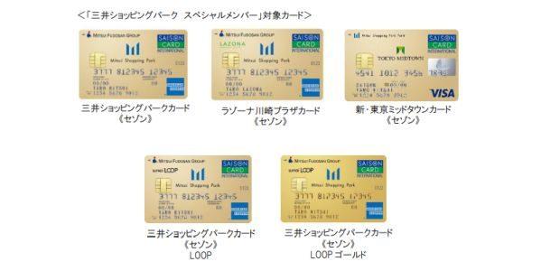 三井ショッピングパークポイントの対象店舗に東京ミッドタウン(六本木)が追加