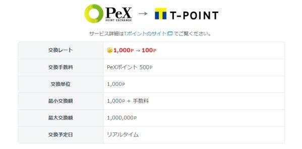 PeX、Tポイント交換がリアルタイムに 電話番号認証が必要