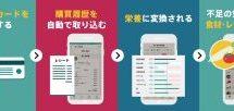 ポイントカードの情報で最適な食事を提案するアプリ「SIRU+(シルタス)」が神戸市内のダイエーで導入 WAON POINTカードと連携