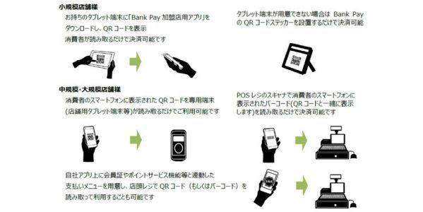日本電子決済推進機構が2019年秋より「Bank Pay(バンクペイ)」を開始