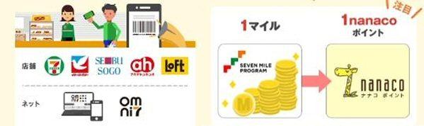 セブンマイルプログラムが2019年9月にリニューアル 200円につき1 nanacoポイント相当が貯まるように