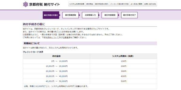 京都府、府税のクレジットカード納付サービスを開始