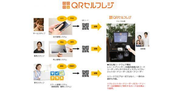 メディアシーク、電子マネーから現金決済まで対応可能なセルフレジ「QRセルフレジ」を発売