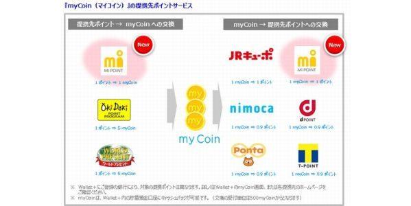 iBank、スマートフォン専用アプリ「Wallet+」内のポイントサービス「myCoin」とエムアイポイントの相互交換サービスを開始