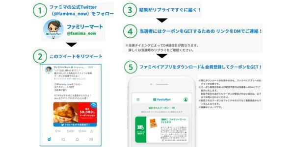 ファミリーマート、96時間限定でTwitterとテレビCM連動企画を実施