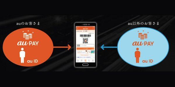 au PAYとau WALLETプリペイドカードがauユーザー以外でも利用可能に