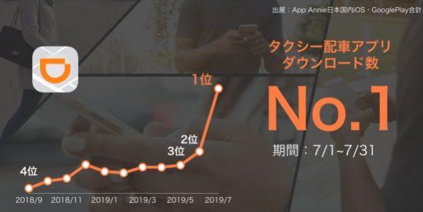 DiDi、Twitterで500円クーポンが当たるキャンペーンを実施