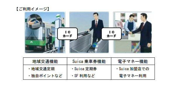JR東日本、地域連携ICカードを利用したIC乗車券サービスを宇都宮エリアで開始