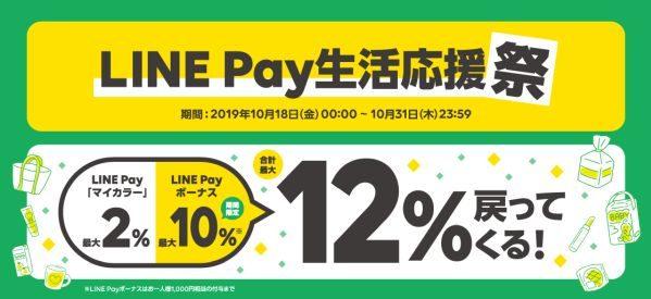 LINE Pay、誰でも最大12%戻ってくるキャンペーンを実施