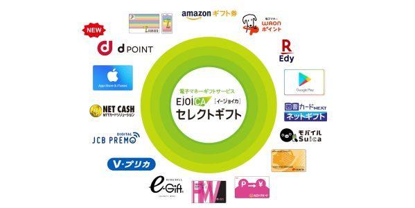 NTTカードソリューション、EJOICAセレクトギフトの交換先としてdポイントを追加
