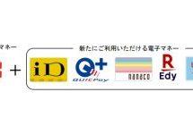 JR東日本グループの駅ビル・エキナカでnanacoやWAON、QUICPayなどが利用可能に