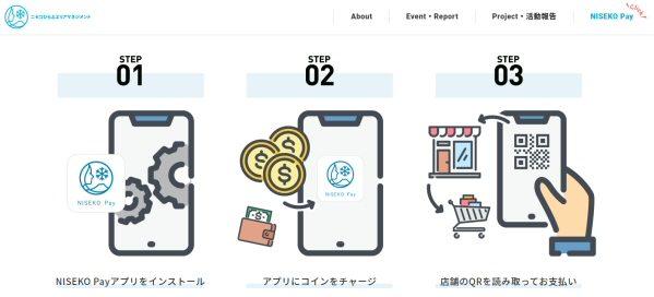 NISEKO Payの実証実験が開始 全ての人が利用可能