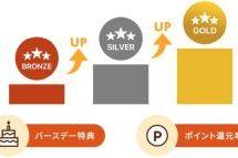 上島珈琲公式アプリで「PRECIOUSマイレージプログラム」が開始