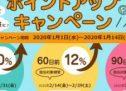 じゃらんnet、最大15%のポイントを獲得できるキャンペーンを実施