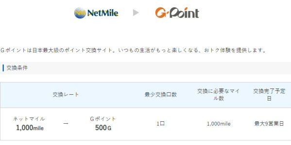 ネットマイル、Gポイントギフトへのポイント交換サービスを終了
