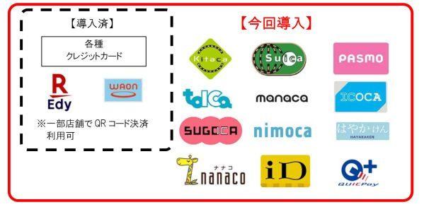 NEXCO西日本、サービスエリアなどで交通系ICカードやnanaco等を利用できるように