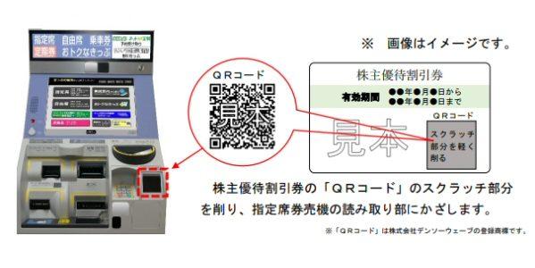 JR東日本、株主優待割引券の割引率を変更