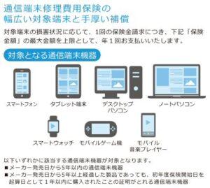 「モバイル端末保険」の対象機器